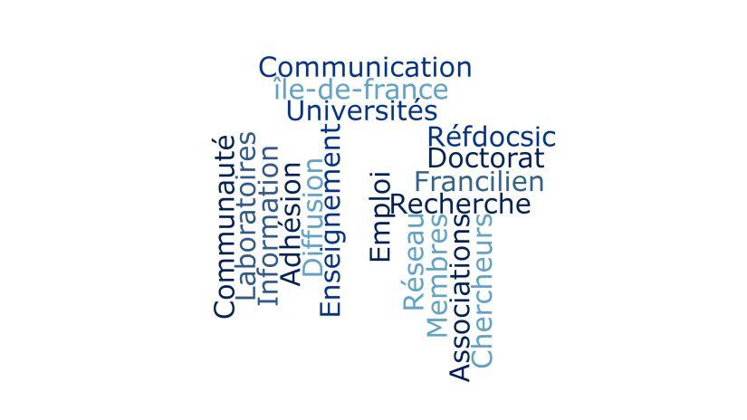 wordcloud refdocsic